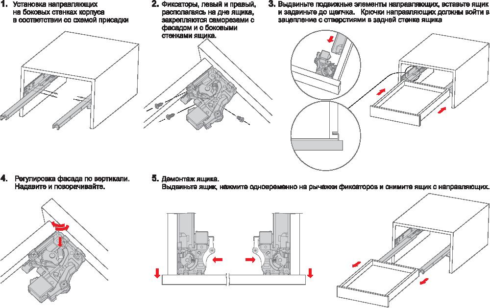 Схема монтажа направляющих полного выдвижения